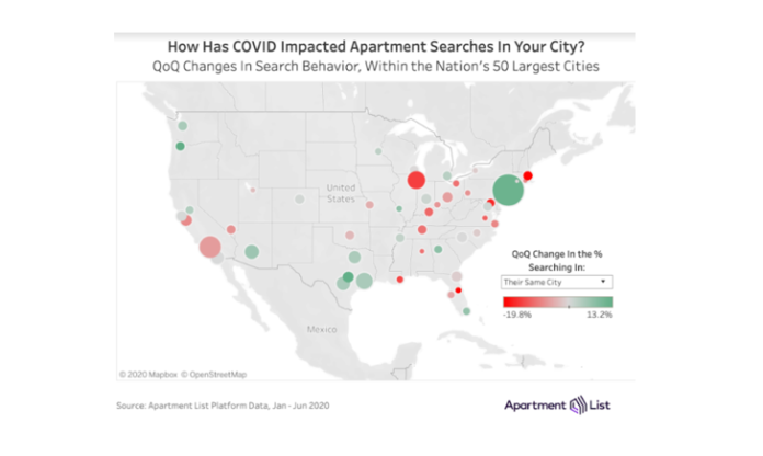 Apartment Search Data Not Showing Exit from Cities