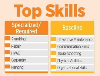 top maintenance skills needed for apartment jobs