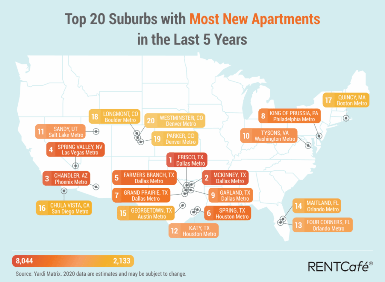 Top Suburbs with the Most New Apartments In Last 5 Years
