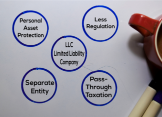 Ask Landlord Hank: Should I Set Up A Legal Entity For My Rentals?