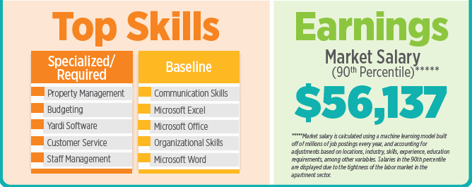 property managers top skills