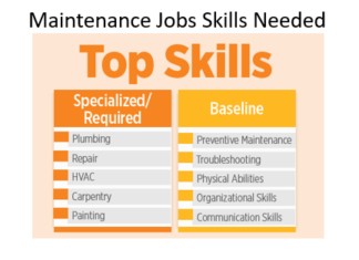 maintenance jobs and apartment jobs skills needed